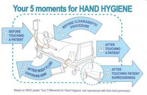håndhygiene WHO